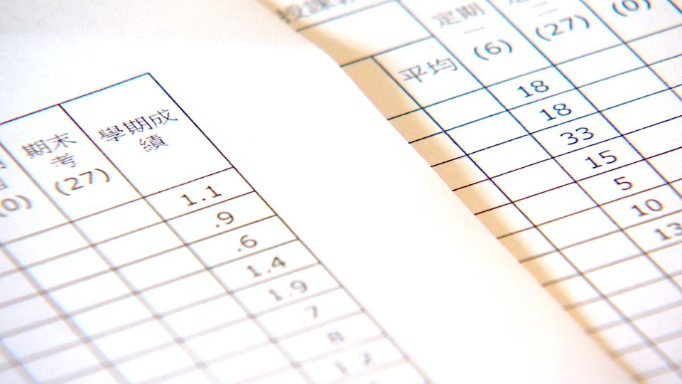 「最低2分最高39分」 補教名師出難題遭高中解聘