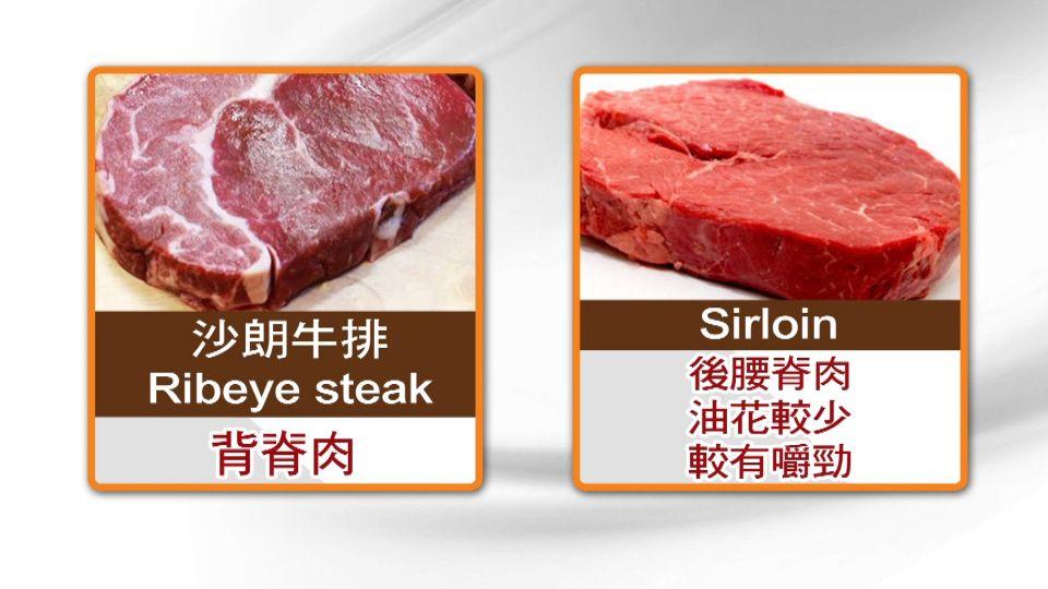沙朗、肋眼分不清?其實是同一塊肉