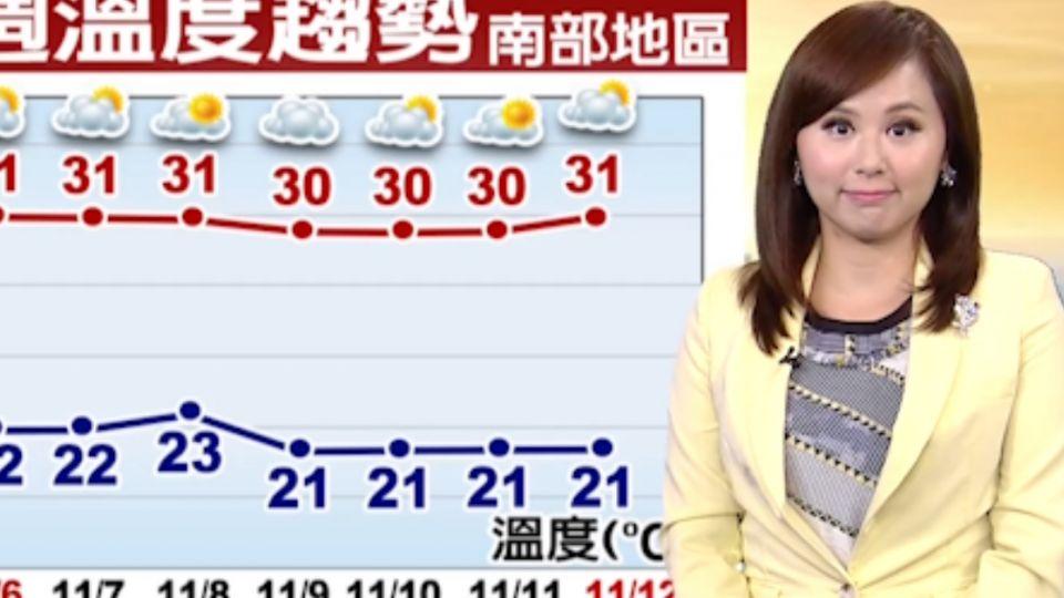 【2016/11/06】高溫回升日夜溫差大 水氣增加宜花東雨