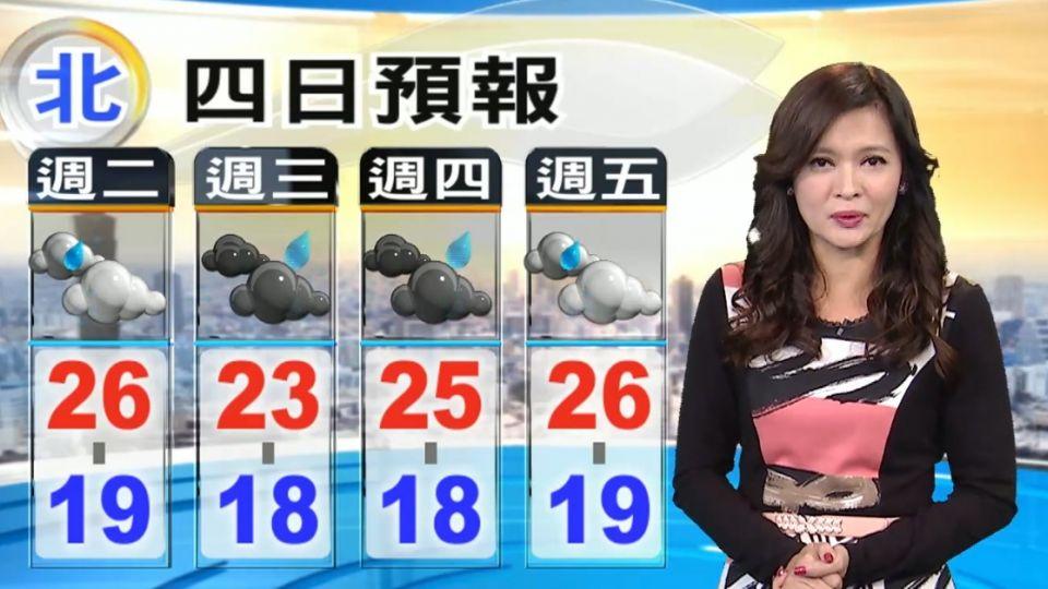 【2016/11/08】東北季風南下 雲量增多 越晚越涼