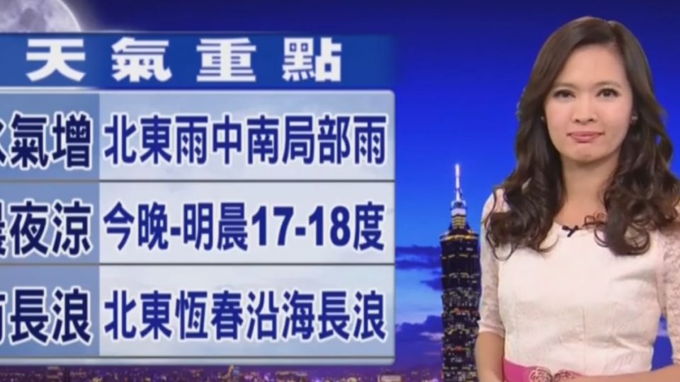 【2016/11/09】明水氣略增 北東雨增 中南山區局部雨