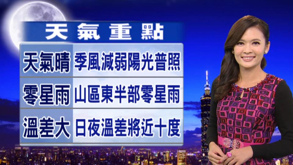 【2016/11/11】東北季風減弱 周休天氣晴熱 日夜溫差大