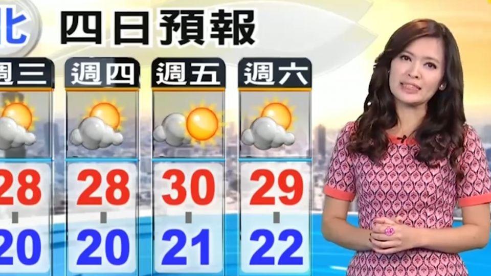 【2016/11/16】今東北風影響 東台短暫雨 早晚有涼意