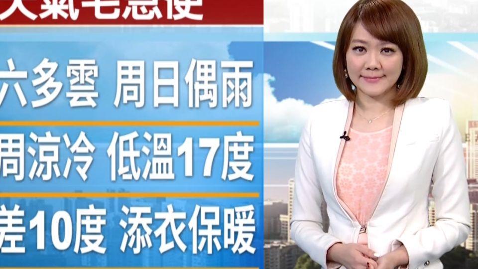 氣象時間 1051119 早安氣象 東森新聞HD