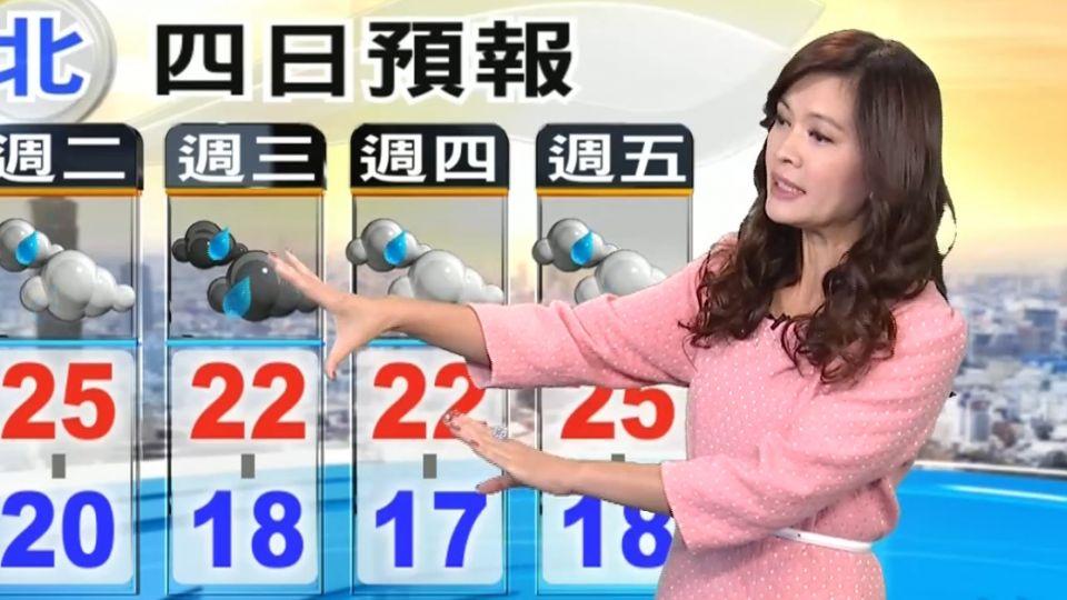 【2016/11/22】今小雪 水氣增 冷空氣南下 愈晚愈濕冷