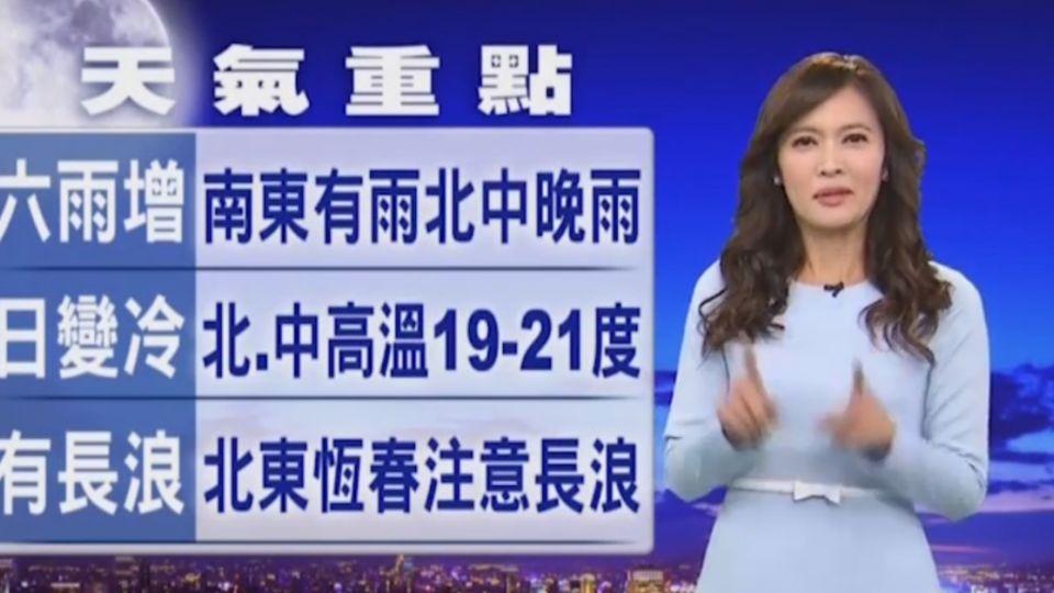 【2016/11/25】天氣又變! 周六雨增全台轉雨 周日變冷