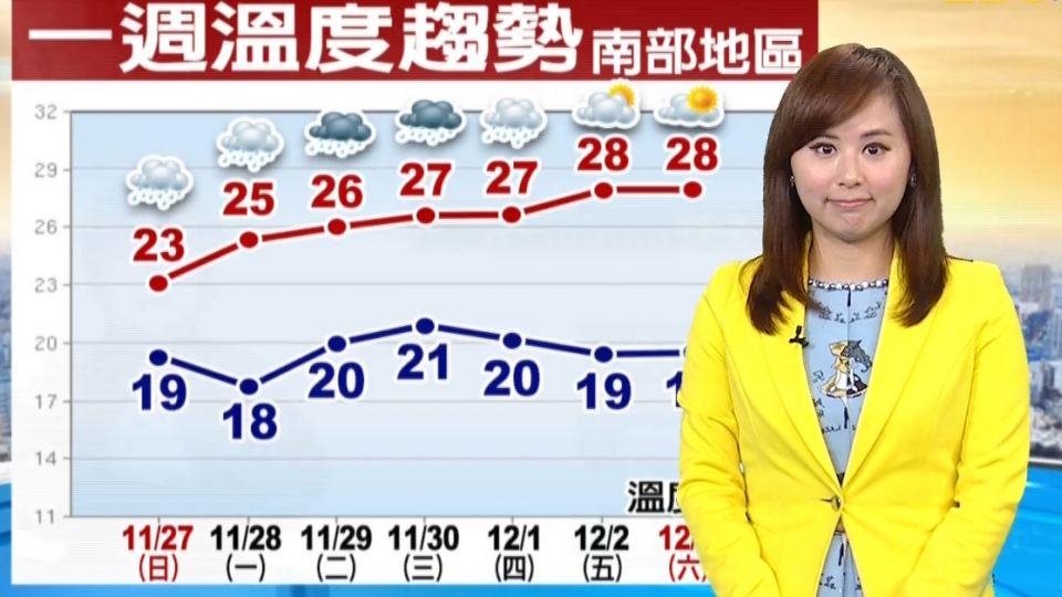 【2016/11/27】花東、恆春防大雨 各地溫降留意保暖