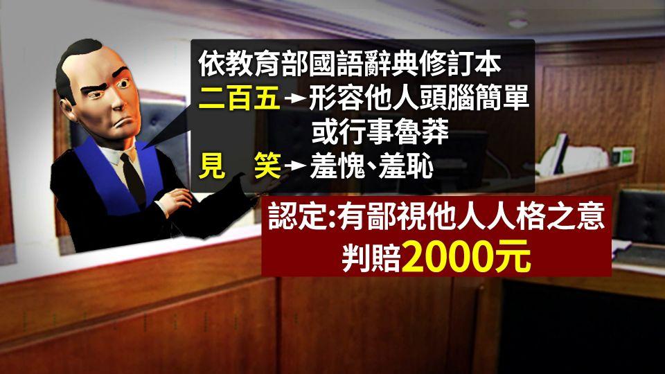 不滿管委會選舉結果 男罵人「二百五」判賠2千