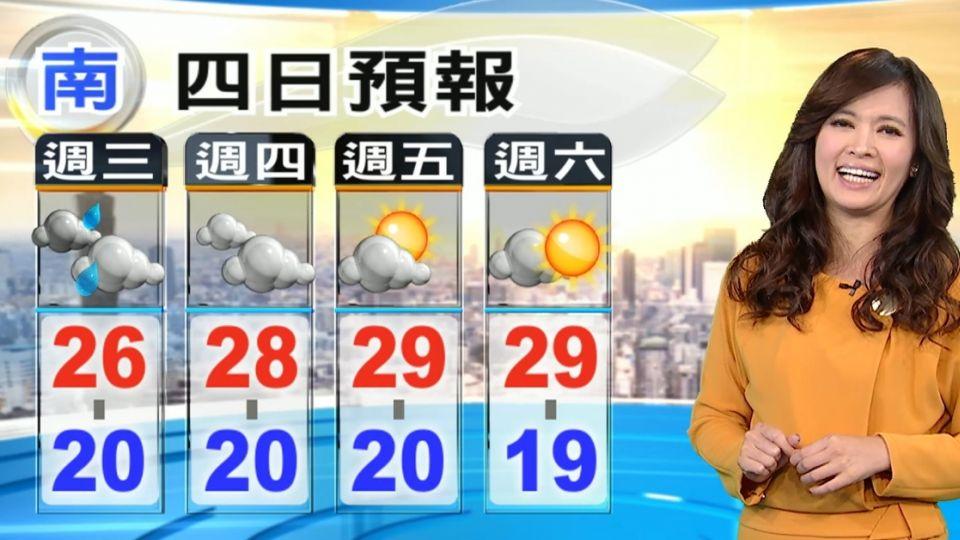 氣象時間 1051130 早安氣象 東森新聞HD
