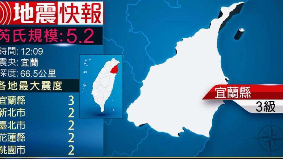 地牛翻身!12:09 宜蘭發生規模5.2地震