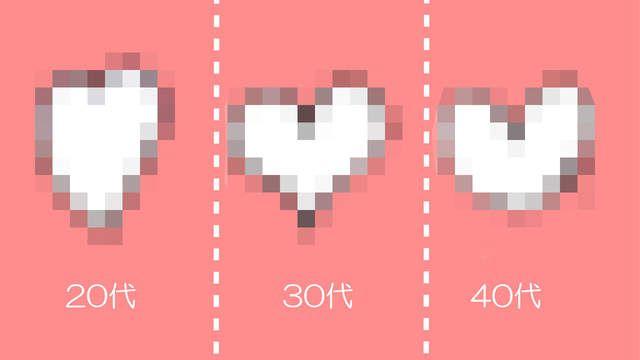 神奇!「愛心畫法」看出你幾歲 這年紀竟然最特別
