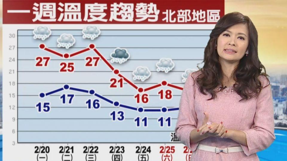 【2017/02/20】春雷響起 今05:30桃園、台北、基隆下雷雨了
