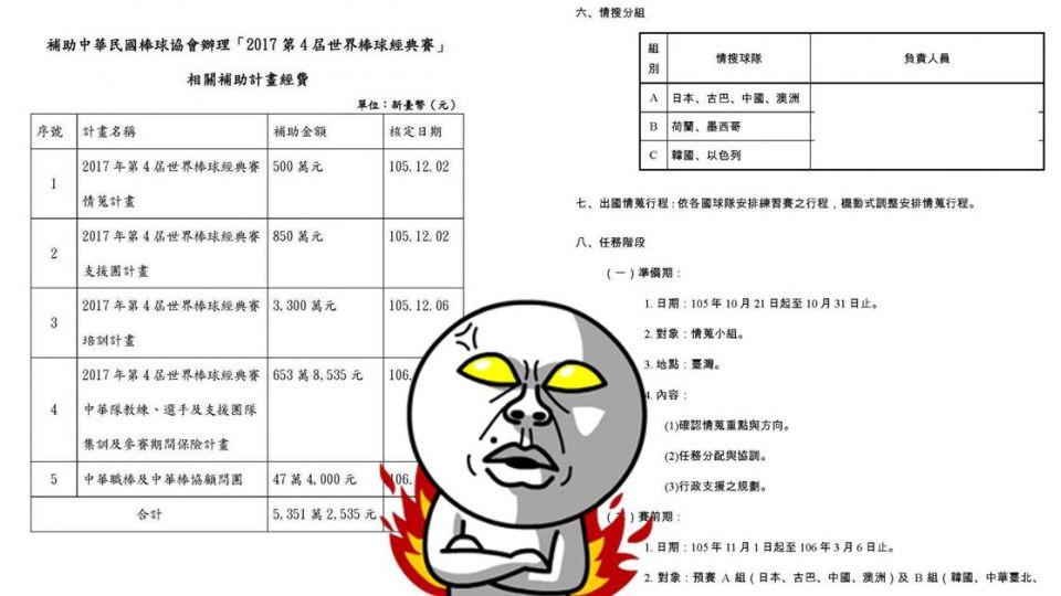 中華隊經典賽情蒐計畫曝光 網虧:比大學生企劃還爛
