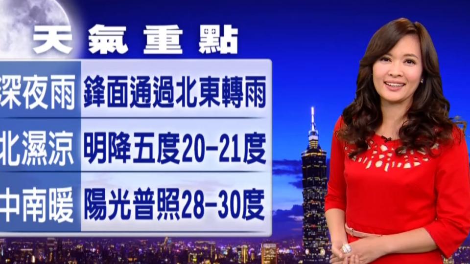 【2017/03/20】中南部暖又熱28-30度 花東局部短暫雨