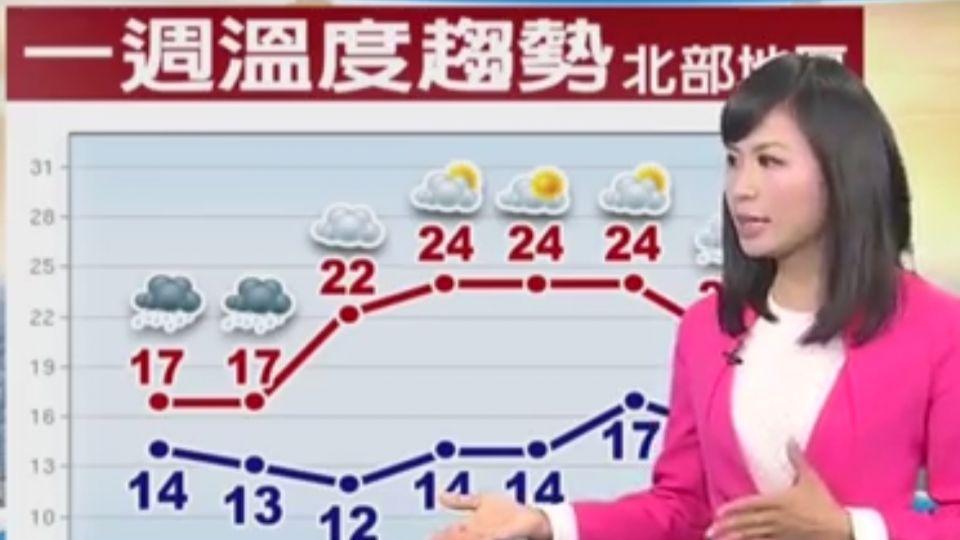 【2017/03/25】大陸冷氣團及華南雲雨區雙重影響  由北而南轉濕冷