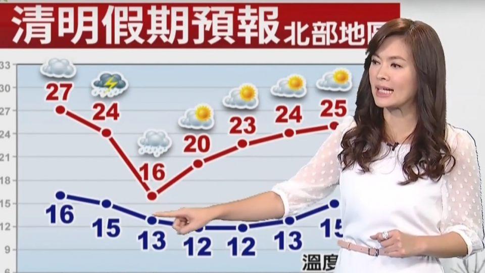 【2017/03/30】好天氣到今天 明周五中午變天降雨增