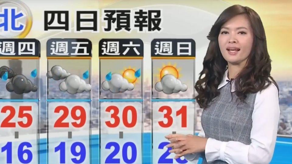 【2017/04/13】雨緩了 今明雨漸少 空檔時間變長
