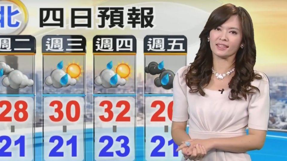 【2017/05/02】今微弱鋒面 中部以北有雨 南台影響小