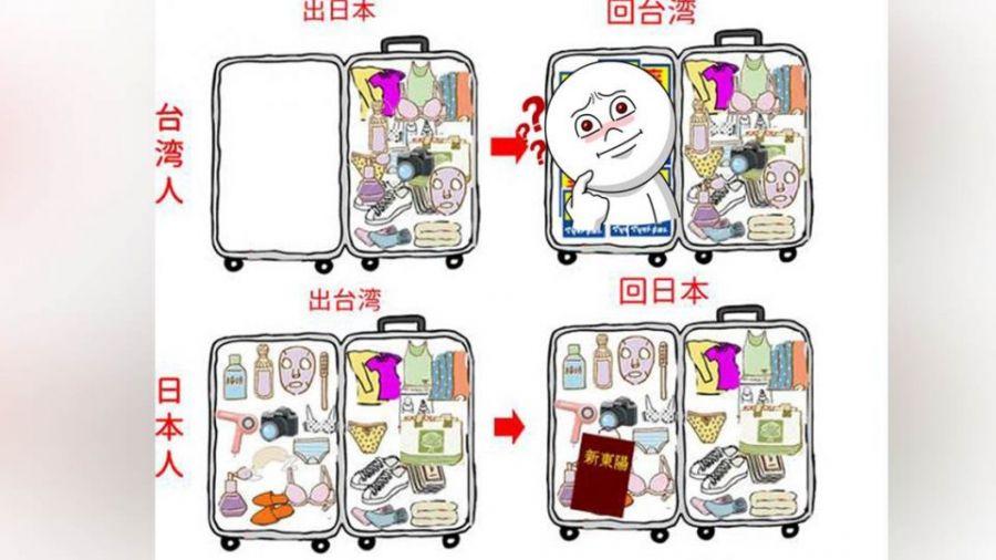 出國行李箱裝什麼?他一張圖精闢點出 網友全認了!