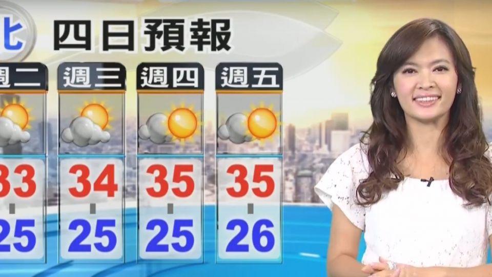 【2017/06/20】比預期好得快 今各地多雲到晴 局部零星雨