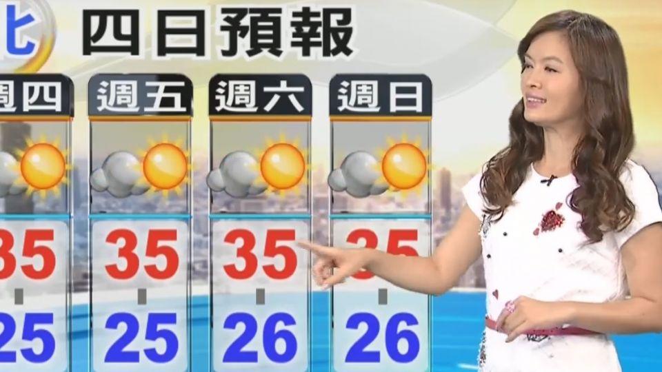 【2017/06/22】今起高壓增強 晴朗炎熱 未來一周持續高溫