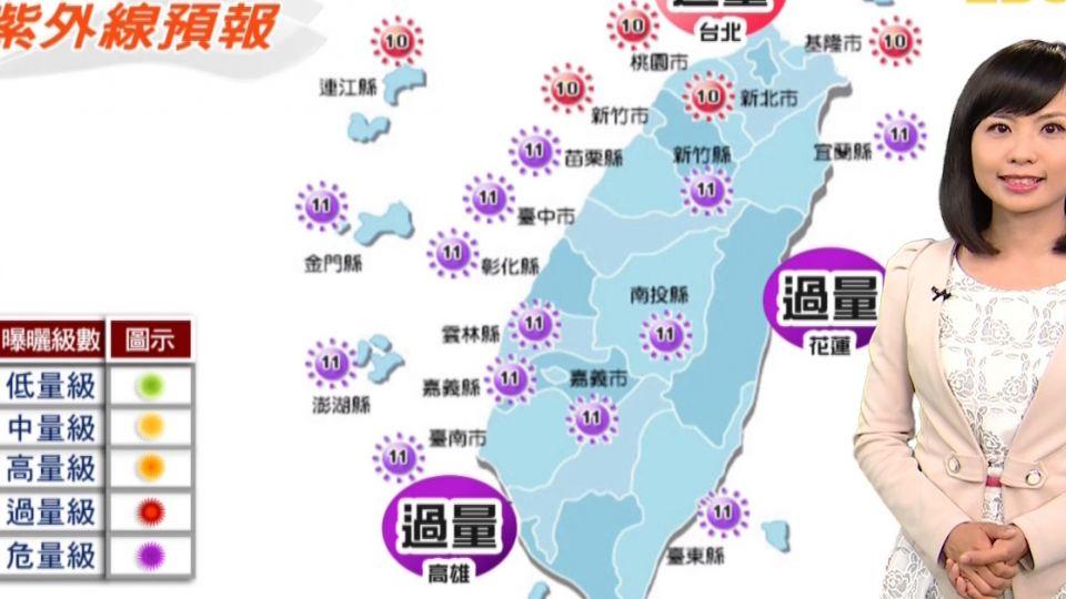 【2017/06/25】好熱!全台高溫台東大武36.7度 基隆35度