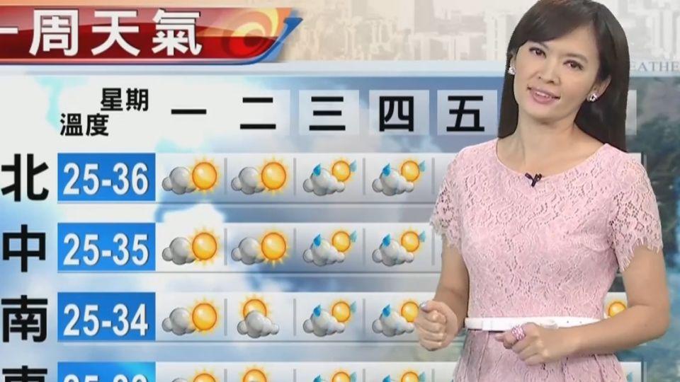 防中暑 本周天天都很熱 高溫上看36度