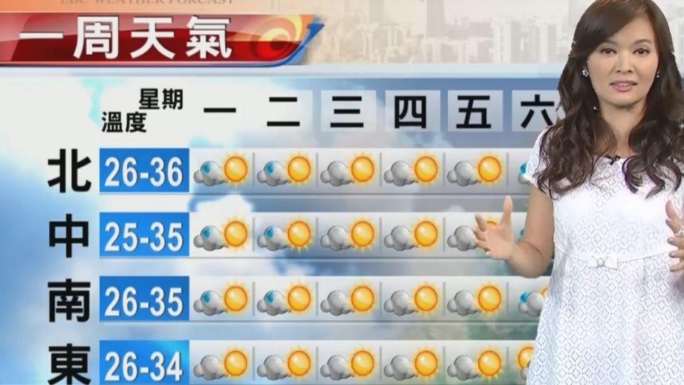 【2017/07/10】本周一天比一天熱 迎接酷熱 高溫上看36度