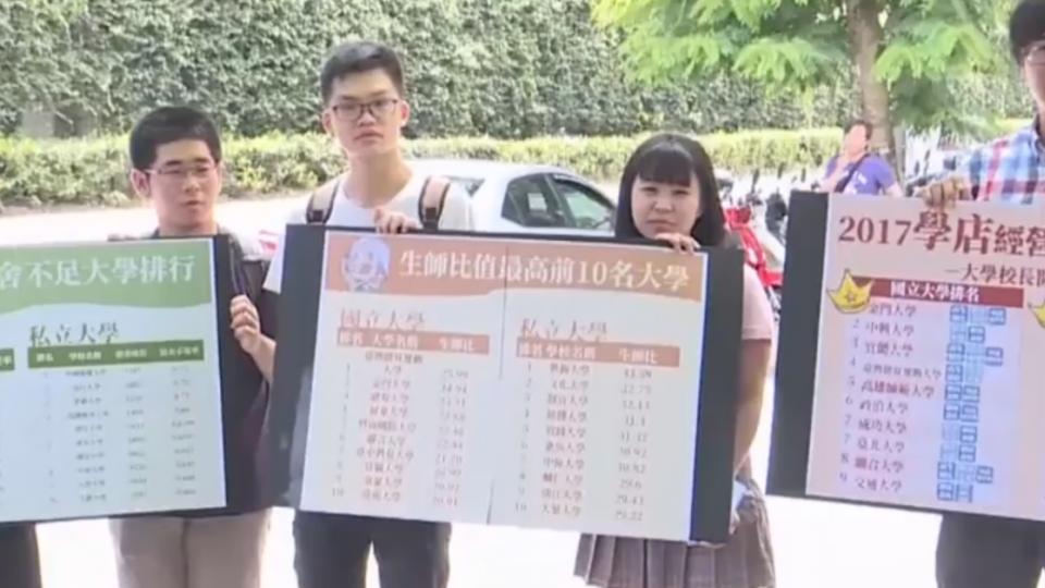 反教盟公布大學「學店」評比 世新、淡江遭點名