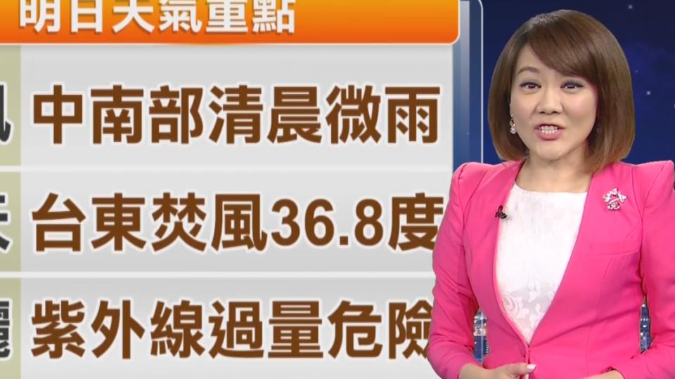 【2017/08/10】台北連5天破37度 今36.5度 台東36.8度