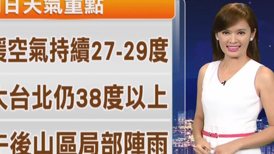 【2017/08/14】大台北又熱爆! 台北「大火爐」最高溫38.2度