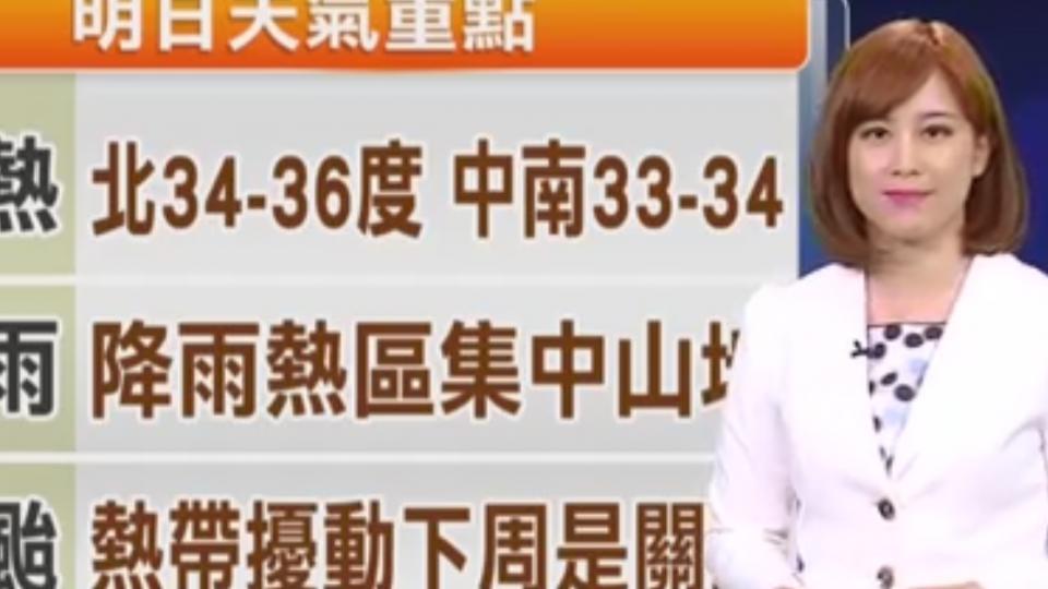 【2017/08/18】熱! 台北飆破37度 周休恐一樣熱