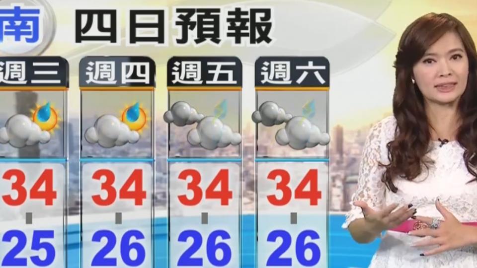 【2017/08/30】今年秋天涼得晚 太平洋高壓 今秋偏暖
