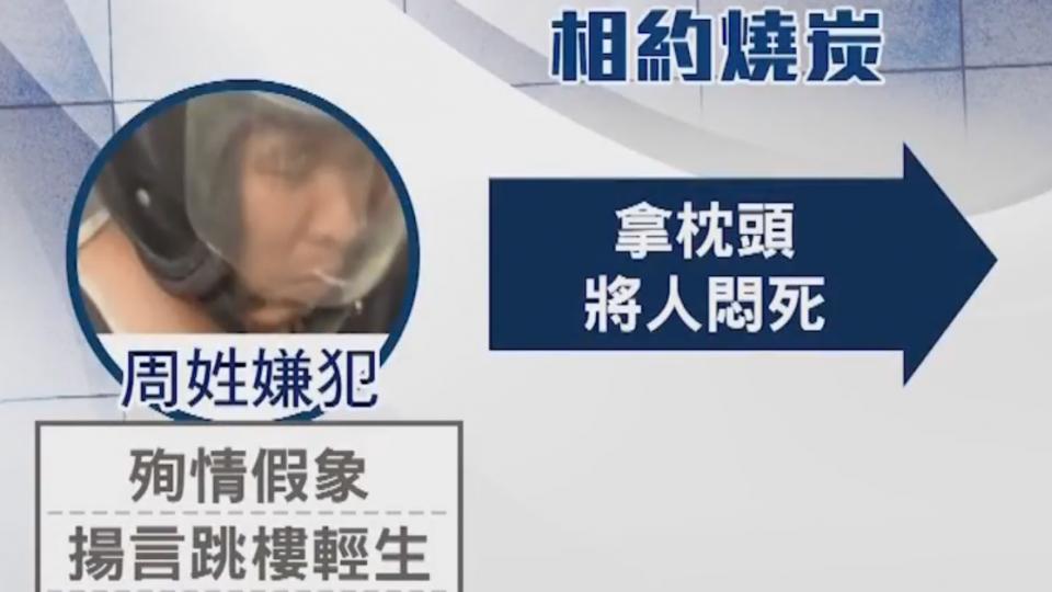 伴屍3天裝殉情 男殺懷孕女友逃17個月遭逮