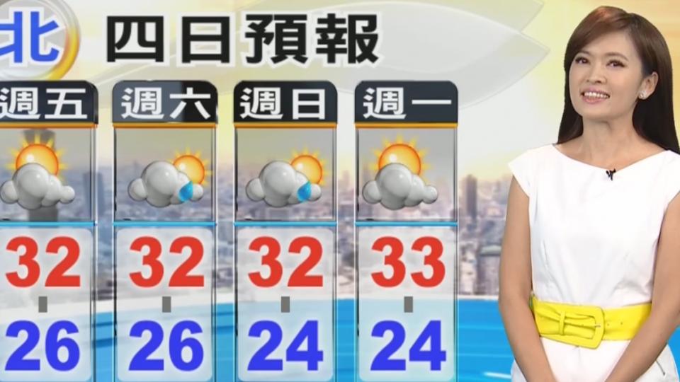 【2017/09/15】泰利遠離 北雨過天晴 中南艷陽高掛