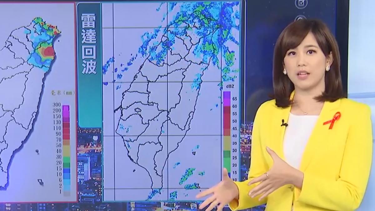 【2017/12/02】大雨特報持續發布!警戒範圍:大台北、基、宜