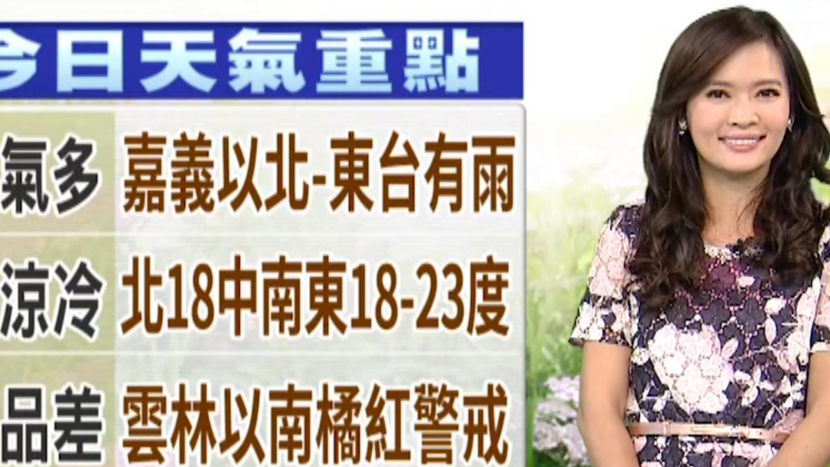 【2017/12/12】今季風挾水氣 北東陰有雨 中南雨零星