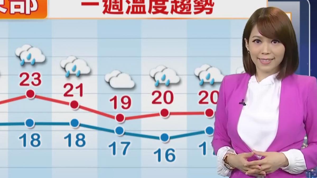 【2017/12/13】東北季風+水氣旺盛 宜蘭已有大豪雨