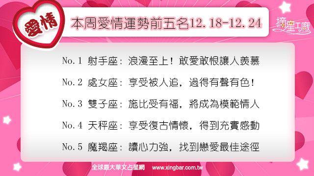 12星座本周愛情吉日吉時(12.18-12.24)