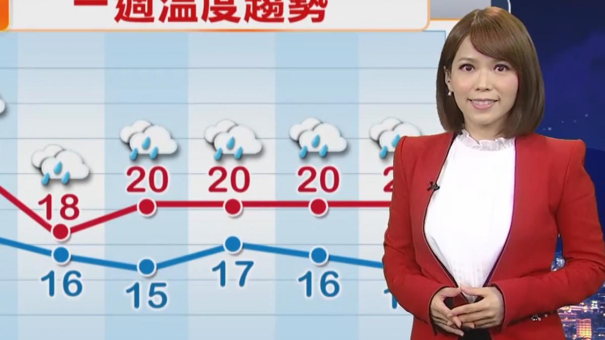 【2017/12/15】入冬最強冷氣團來襲! 明日溫度急降