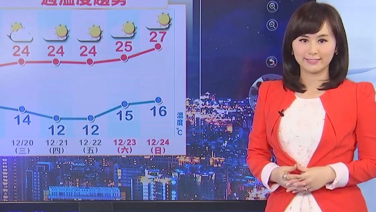 【2017/12/17】強烈大陸冷氣團 明晨中部以北探11度