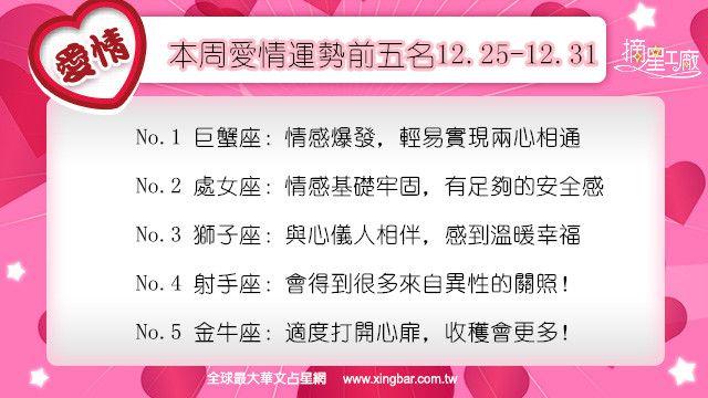12星座本周愛情吉日吉時(12.25-12.31)