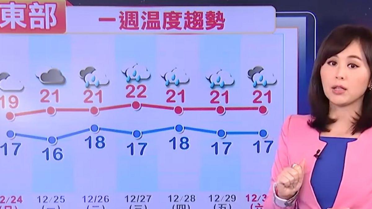 【2017/12/24】跨年夜北東短暫雨天氣涼 中南部日夜溫差大