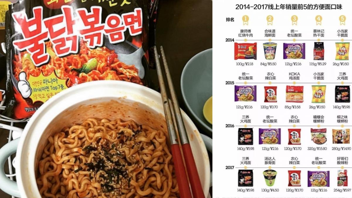 康師傅失寵…大陸最新泡麵排行出爐!韓國辣麵蟬聯2年冠軍
