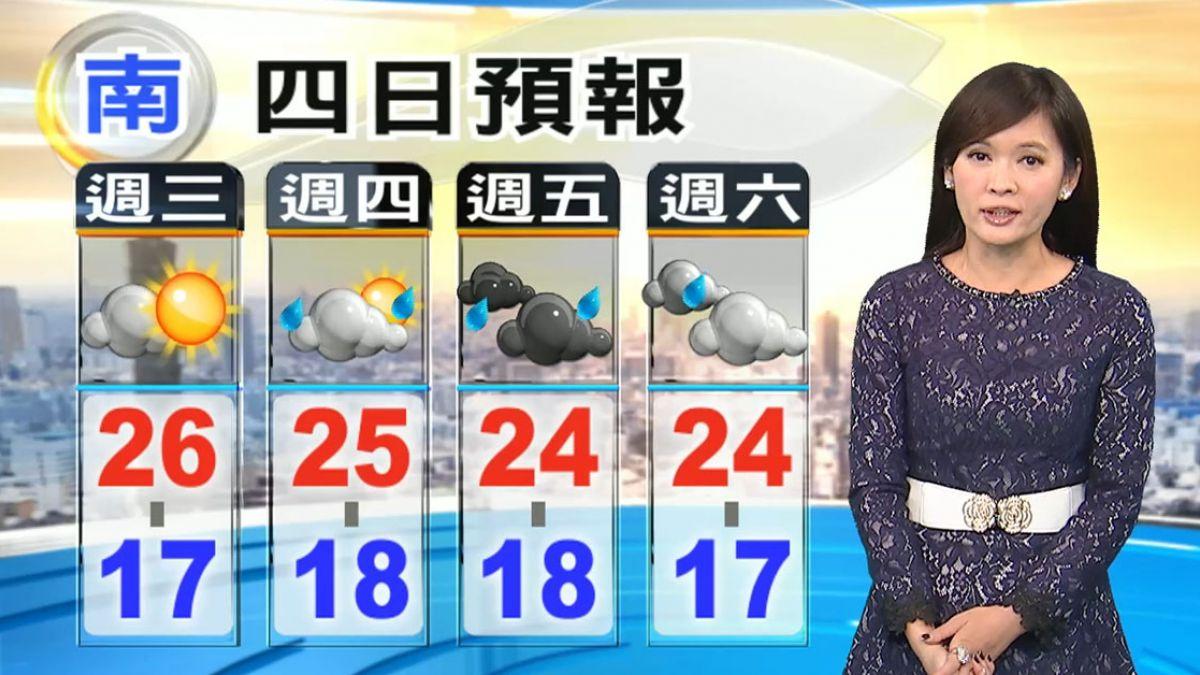 【2018/01/03】西天晴 東有雨 日夜溫差大 早晚要添衣