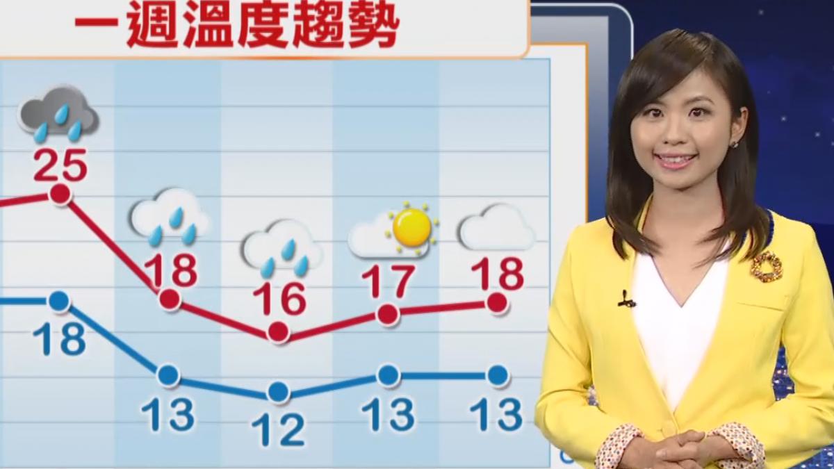 【2018/01/05】東北季風+南方雲系 各地局部短暫雨