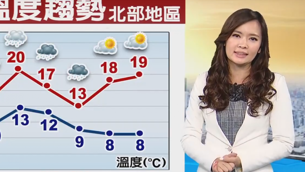 【2018/02/07】今寒流稍減 白天小幅回溫 全台都有雨