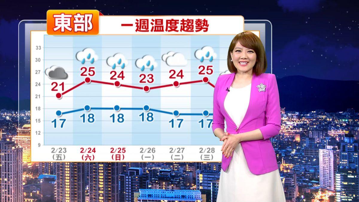 【2018/02/22】南部今晚也涼冷 台中以南低溫約16度