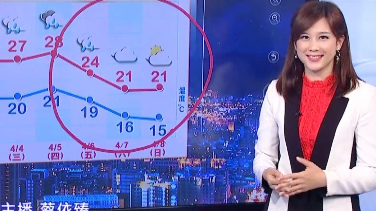 【2018/04/01】熱!今淡水最熱30.9度 台北、板橋皆破30度