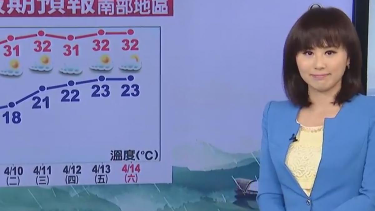 【2018/04/07】全台空品不佳 台西亮紅色警示 北部橘色警示